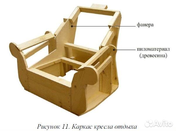Как сделать мягкую мебель своими руками чертежи - Olympicprint.ru