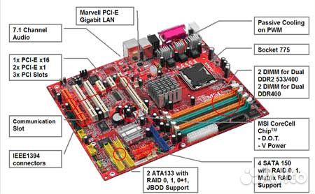 MSI 915G COMBO 2 SOUND WINDOWS XP DRIVER
